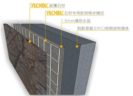 潮湿环境墙面施工工艺